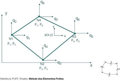 Curso–desvendando-a-analise-de-elementos-finitos-FEA-AN-slideshow-02.jpg