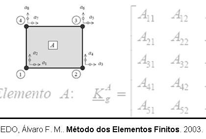Curso–desvendando-a-analise-de-elementos-finitos-FEA-AN-slideshow-04.jpg