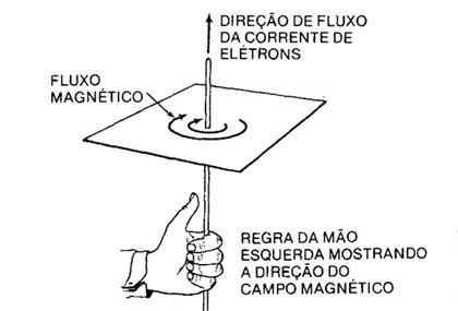 Curso–eletronica-basica-ELET-B-slideshow-07.jpg
