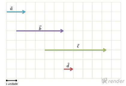 -fisica-fundamental-vetores-e-leis-de-newton-FIS-F-VLN-slideshow-01.jpg