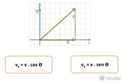 -fisica-fundamental-vetores-e-leis-de-newton-FIS-F-VLN-slideshow-02.jpg
