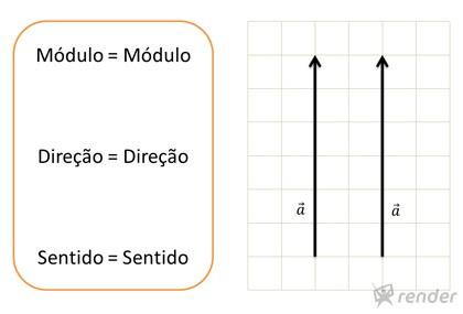 -fisica-fundamental-vetores-e-leis-de-newton-FIS-F-VLN-slideshow-03.jpg