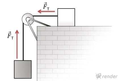 -fisica-fundamental-vetores-e-leis-de-newton-FIS-F-VLN-slideshow-07.jpg