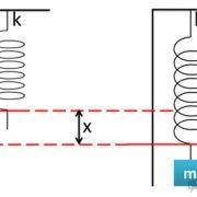 -fisica-fundamental-vetores-e-leis-de-newton-FIS-F-VLN-slideshow-09.jpg