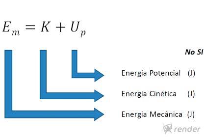 Curso-slideshow-fisica-fundamental-trabalho-e-energia–FIS-F-TE-02.jpg