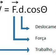 Curso-slideshow-fisica-fundamental-trabalho-e-energia–FIS-F-TE-03.jpg