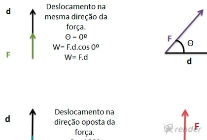 Curso-slideshow-fisica-fundamental-trabalho-e-energia–FIS-F-TE-06.jpg