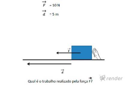 Curso-slideshow-fisica-fundamental-trabalho-e-energia–FIS-F-TE-07.jpg