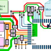 Curso-ONLINE-programando-microcontroladores-freescale-codewarrior–FREESCALE-F_slidehow-04.png