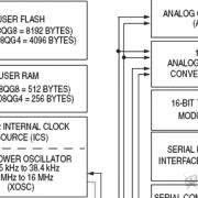 Curso-ONLINE-programando-microcontroladores-freescale-codewarrior–FREESCALE-F_slidehow-05.png