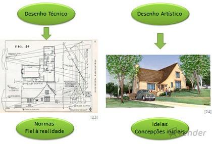 Curso-slideshow-desenho-tecnico-arquitetonico-leitura-e-interpretacao–DTA-LI-01.jpg