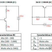 Curso-slideshow-eletronica-aplicada-circuitos-transistorizados–ELET-APL_05.jpg