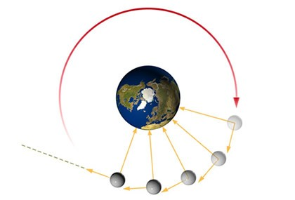 Curso-slideshow-fisica-fundamental-movimento-retilineo–FIS-F-MR-01.jpg