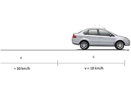 Curso-slideshow-fisica-fundamental-movimento-retilineo–FIS-F-MR-04.jpg