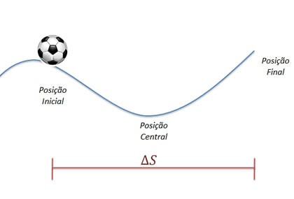 Curso-slideshow-fisica-fundamental-movimento-retilineo–FIS-F-MR-06.jpg