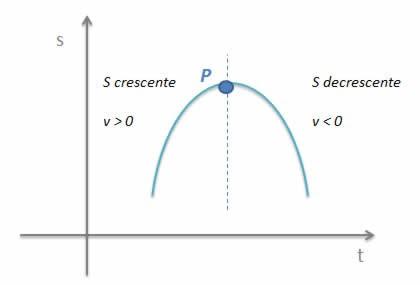Curso-slideshow-fisica-fundamental-movimento-retilineo–FIS-F-MR-07.jpg
