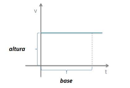 Curso-slideshow-fisica-fundamental-movimento-retilineo–FIS-F-MR-08.jpg