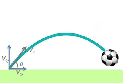 Curso-slideshow-fisica-fundamental-movimento-bidimensional-e-circular–FIS-F-MBC_02.jpg
