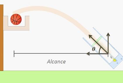 Curso-slideshow-fisica-fundamental-movimento-bidimensional-e-circular–FIS-F-MBC_05.jpg