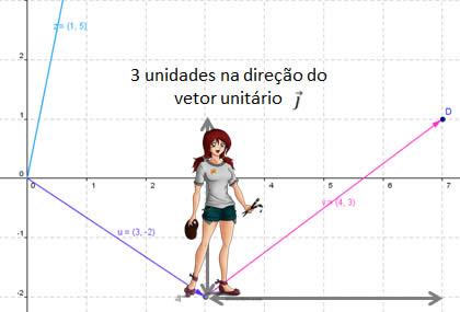 Curso-slideshow-fisica-fundamental-movimento-bidimensional-e-circular–FIS-F-MBC_06.jpg