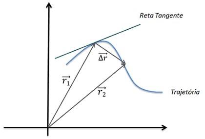 Curso-slideshow-fisica-fundamental-movimento-bidimensional-e-circular–FIS-F-MBC_07.jpg