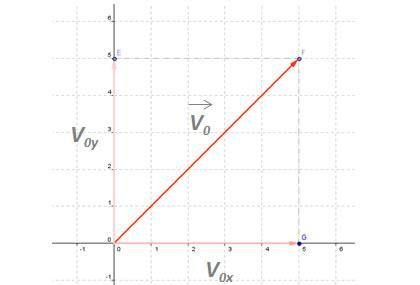 Curso-slideshow-fisica-fundamental-movimento-bidimensional-e-circular–FIS-F-MBC_08.jpg