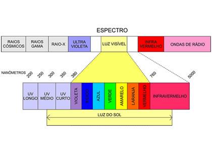 Curso-ONLINE-luminotecnica-essencial–02.jpg