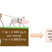 Curso-slideshow-fisica-fundamental-dinamica-hidrostatica-e-gravitacao–02.jpg