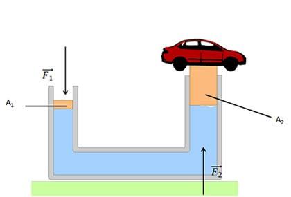 Curso-slideshow-fisica-fundamental-dinamica-hidrostatica-e-gravitacao–05.jpg
