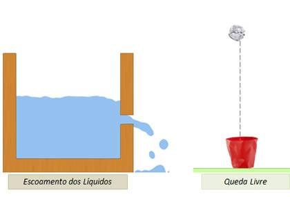 Curso-slideshow-fisica-fundamental-dinamica-hidrostatica-e-gravitacao–07.jpg