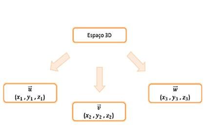 Curso-SlideShow-matematica-algebra-linear-i–ALG-I_07.jpg