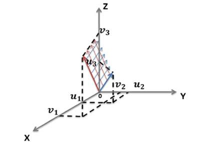 Curso-SlideShow-matematica-algebra-linear-i–ALG-I_08.jpg