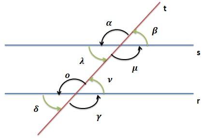 Curso-SlideShow-matematica-algebra-linear-i–ALG-I_09.jpg