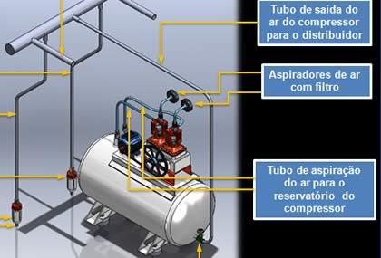 Curso-conceitos-e-projeto-para-rede-de-ar-industrial–07.jpg