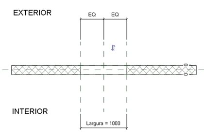 Curso-slideshow-revit-architecture-2011-familias-e-modelagem–REVARC11–02.jpg