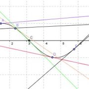 Curso-Slideshow-geogebra-fundamentos–01.jpg