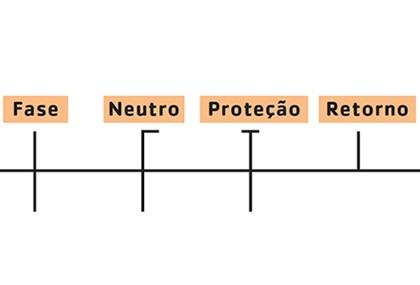 Curso-slideshow-conceitos-de-projetos-eletricos-residenciais–07.jpg