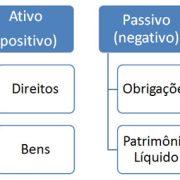Curso-ONLINE-contabilidade-para-nao-contadores–02.jpg