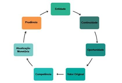 Curso-ONLINE-contabilidade-para-nao-contadores–05.jpg