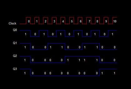 Curso-ONLINE-eletronica-circuitos-de-interface-e-relogios-digitais–07.jpg