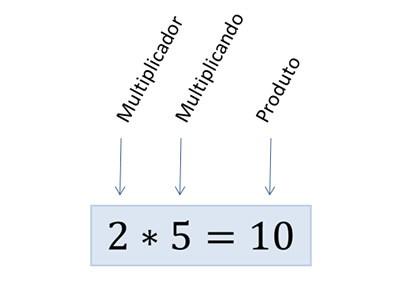 Curso-ONLINE-matematica-essencial-para-mecanica–09.jpg