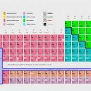 Curso-ONLINE-introducao-a-ciencia-dos-materiais–4.jpg