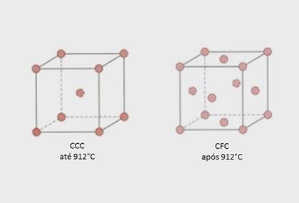 Curso-ONLINE-introducao-a-ciencia-dos-materiais–5.jpg