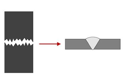Curso-ONLINE-fundamentos-da-soldagem–04.jpg