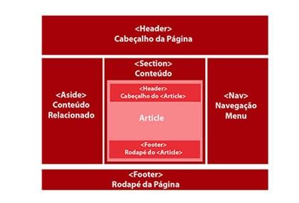 Curso-ONLINE-html5-e-css-fundamentos–10.jpg