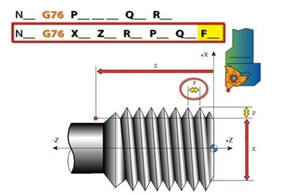 Curso-ONLINE-programacao-cnc-para-torneamento–6.jpg