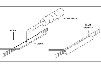 Curso-ONLINE-circuitos-impressos-concepcao-e-fabricacao-na-pratica–10.jpg