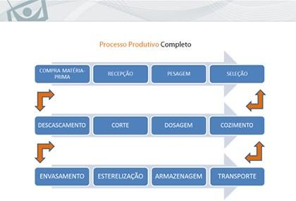 Curso-ONLINE-construindo-um-plano-de-negocios–4.jpg