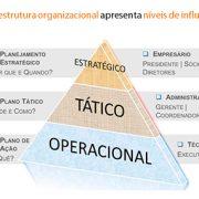Curso-ONLINE-entendendo-as-organizacoes-empresariais–02.jpg