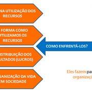 Curso-ONLINE-entendendo-as-organizacoes-empresariais–05.jpg